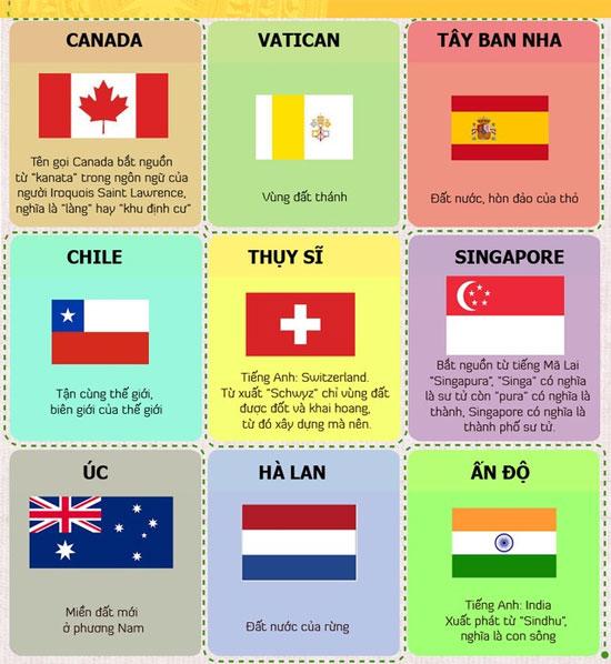 Từ vựng về tên các nước trên thế giới bằng tiếng Nhật