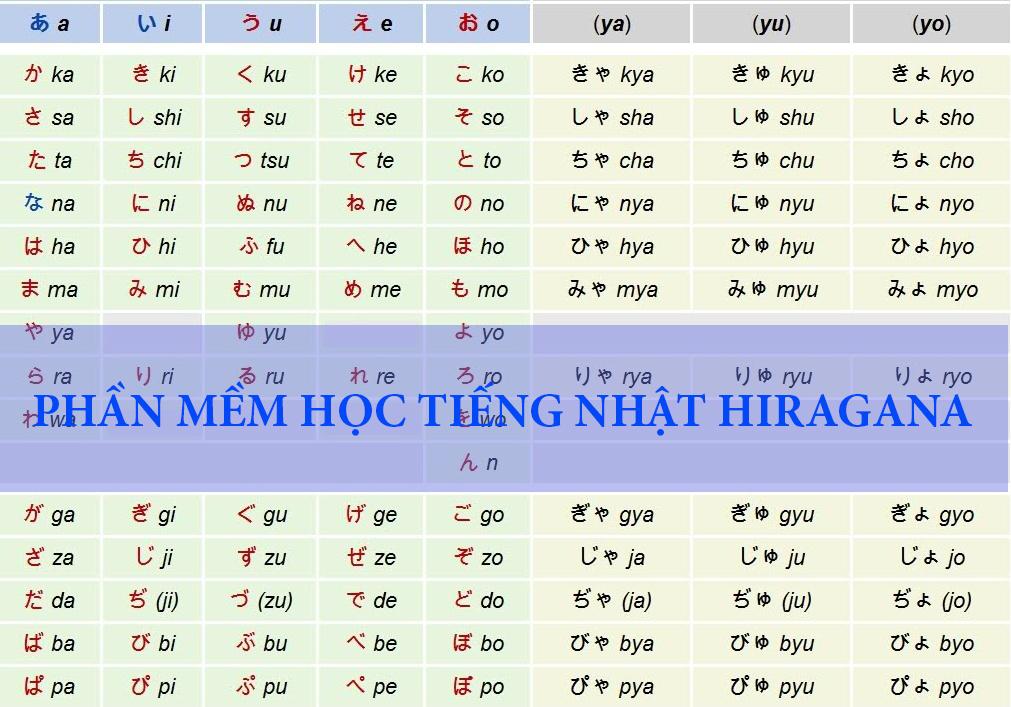 Học tiếng Nhật chưa bao giờ dễ dàng đến thế với phần mềm học tiếng Nhật Hiragana